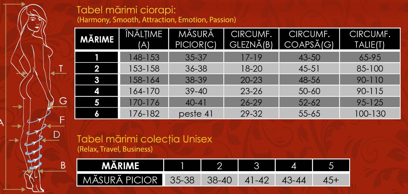 Cum să alegeți dimensiunea potrivită pentru ciorapi pentru varice